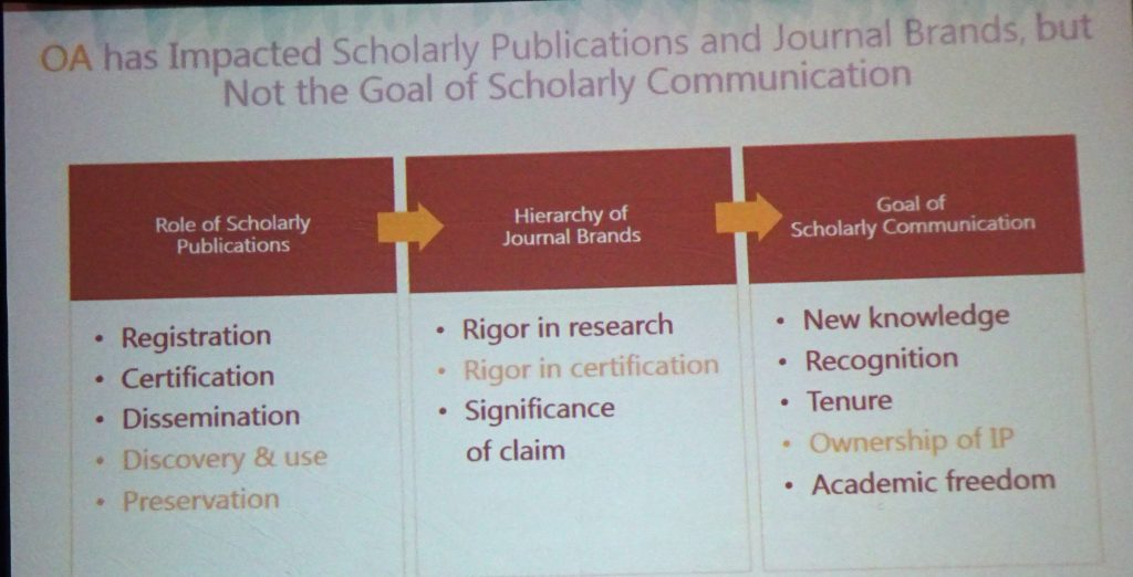 OA impact on scholarly publication