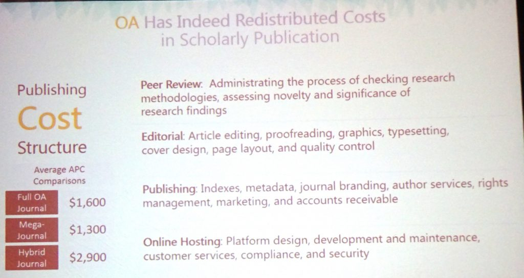 OA and publication costs